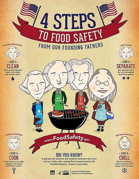 food safety copy